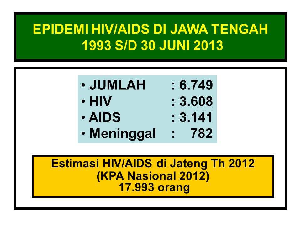 KASUS BARU HIV & AIDS DI JATENG TAHUN 2005 S/D 30 JUNI 2013
