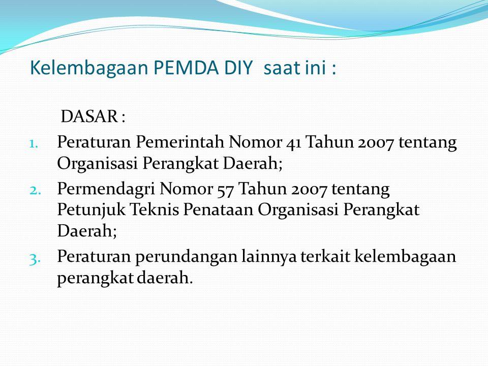 Kelembagaan PEMDA DIY saat ini : DASAR : 1. Peraturan Pemerintah Nomor 41 Tahun 2007 tentang Organisasi Perangkat Daerah; 2. Permendagri Nomor 57 Tahu