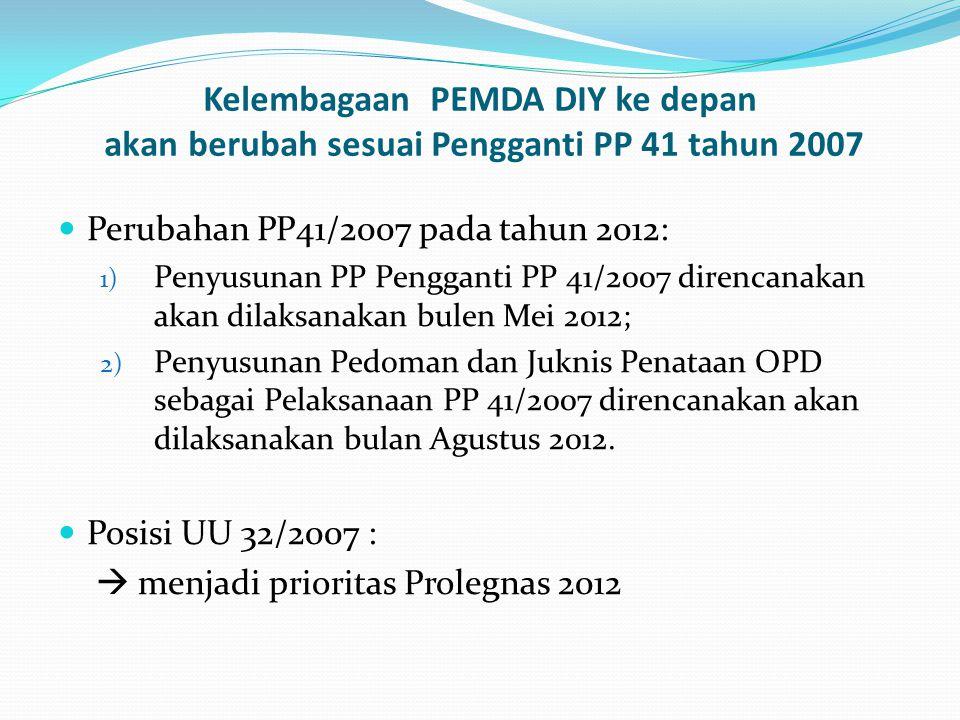 Kelembagaan PEMDA DIY ke depan akan berubah sesuai Pengganti PP 41 tahun 2007  Perubahan PP41/2007 pada tahun 2012: 1) Penyusunan PP Pengganti PP 41/