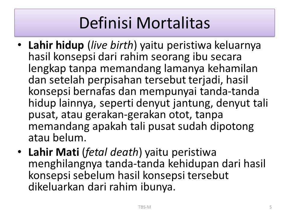 • Angka Kematian Maternal (Maternal Mortality Rate -MMR) adalah banyaknya kematian wanita disebabkan komplikasi kehamilan dan kelahiran anak, per 100.000 kelahiran hidup.