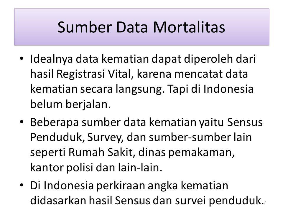 • Data kematian dari Sensus atau Survei: – Bentuk langsung (direct mortality data): • Ditanyakan langsung ada/tidak kejadian kematian • Untuk 1 tahun terakhir  Current Mortality data.