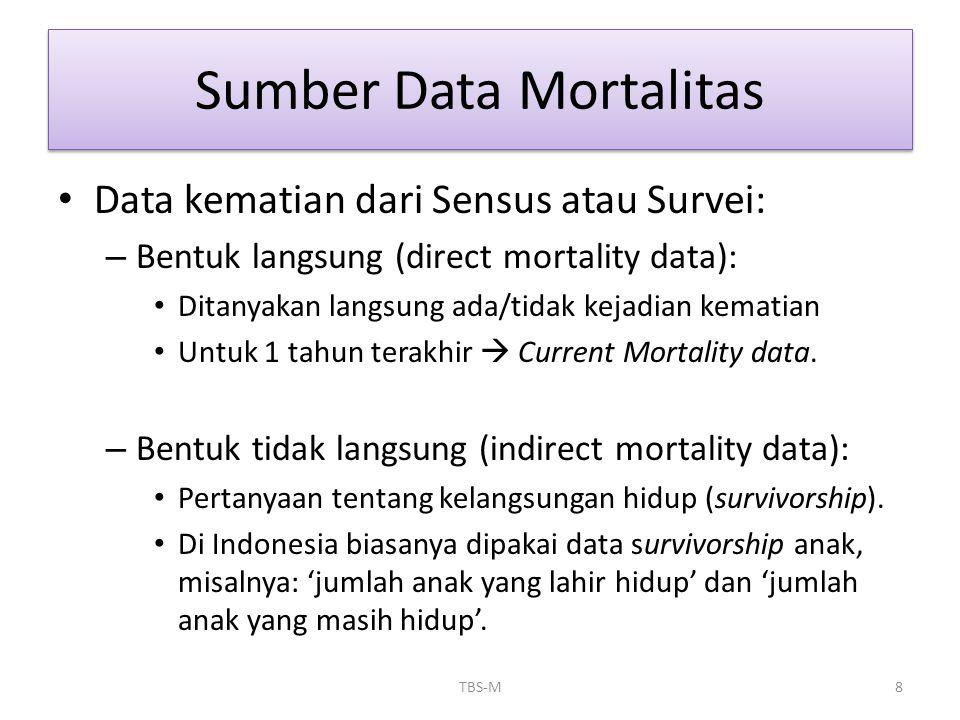 • Data kematian dari Sensus atau Survei: – Bentuk langsung (direct mortality data): • Ditanyakan langsung ada/tidak kejadian kematian • Untuk 1 tahun