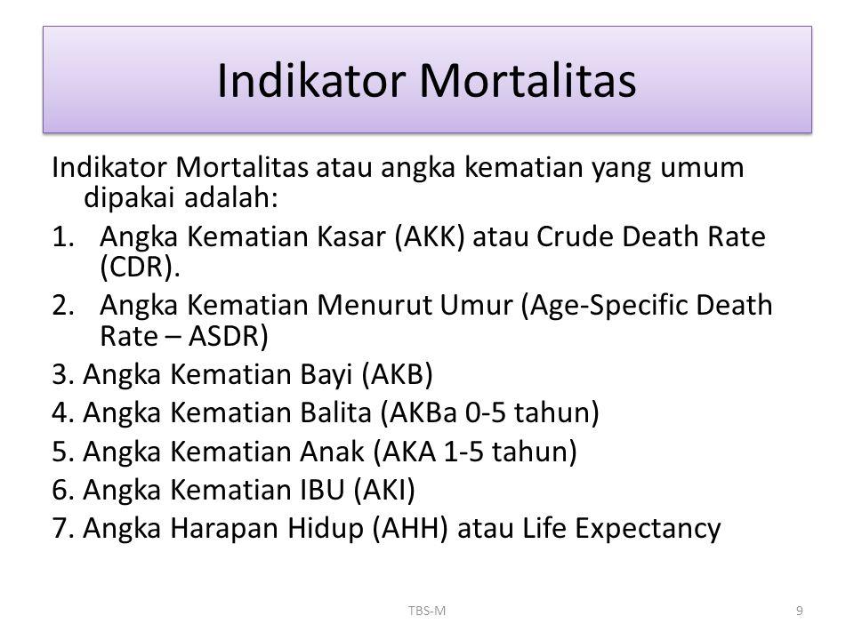 Indikator Mortalitas atau angka kematian yang umum dipakai adalah: 1.Angka Kematian Kasar (AKK) atau Crude Death Rate (CDR). 2.Angka Kematian Menurut