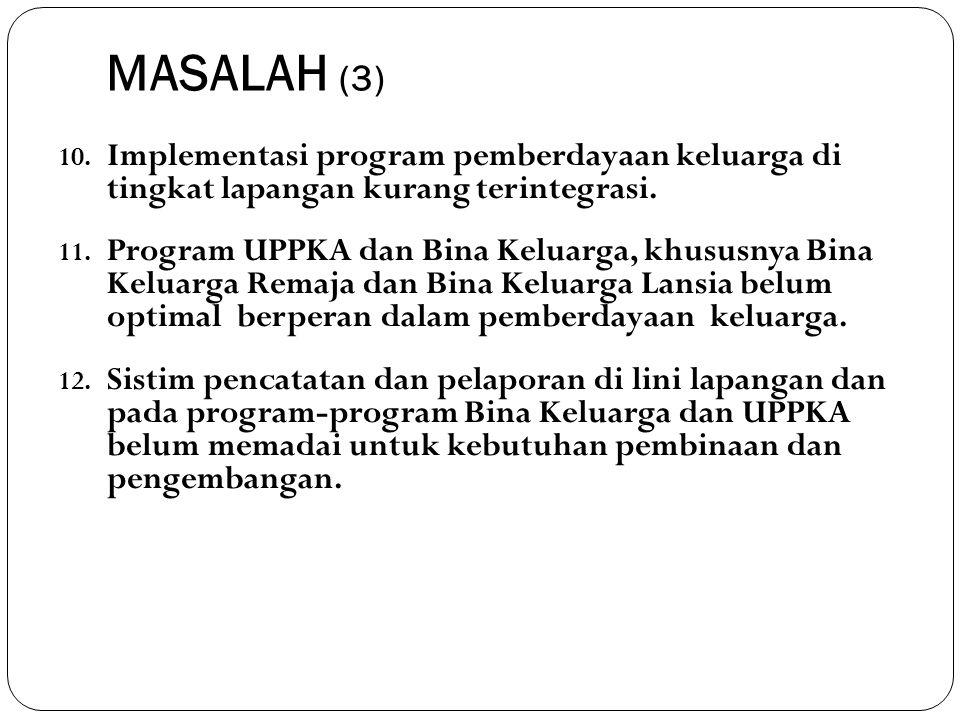 5. PERDA 1/2006 tentang Retribusi Daerah yang mewajibkan PKM sumber PAD. 6. Pemahaman PUS tentang KB & Alkon relatif rendah (Alkon yang diminati tidak
