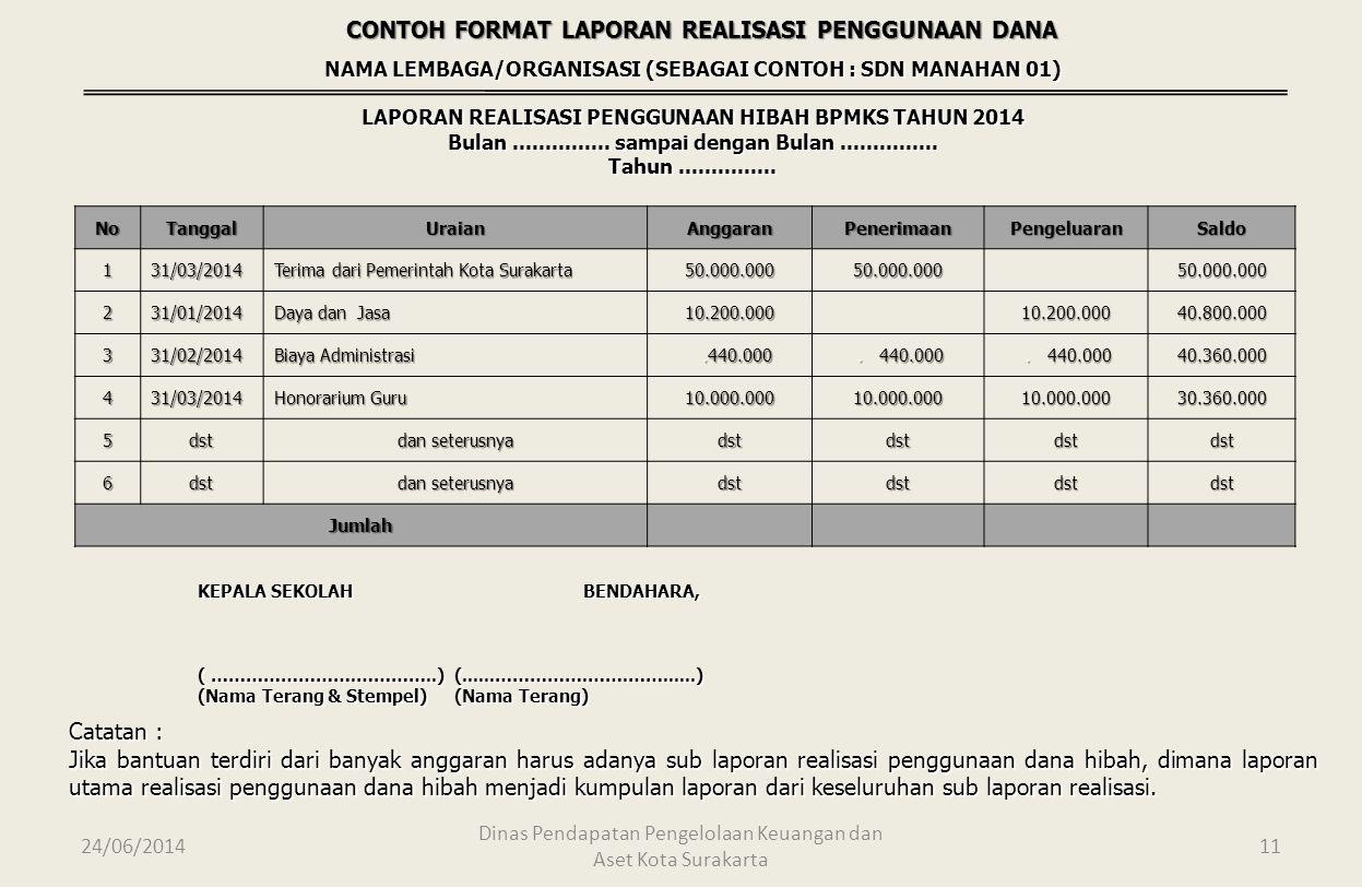 24/06/2014 Dinas Pendapatan Pengelolaan Keuangan dan Aset Kota Surakarta 10 FORMAT SURAT PERTANGGUNGJAWABAN KEPADA WALIKOTA KOP SURAT Surakarta, Surak