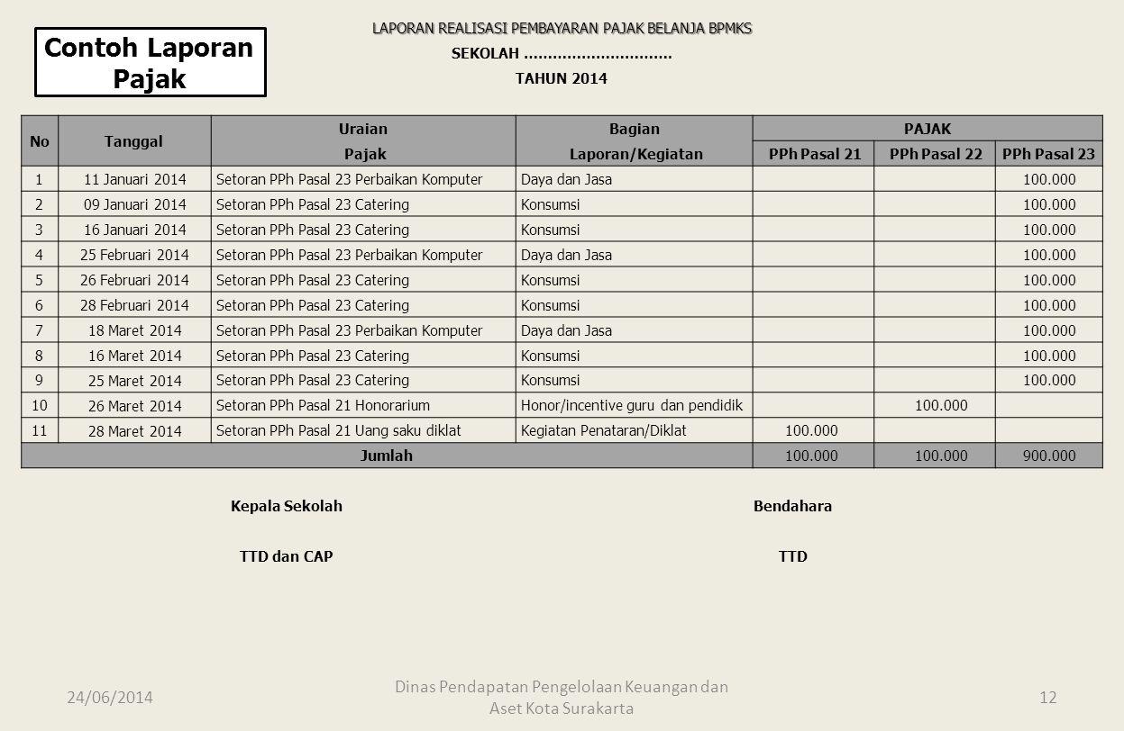 24/06/2014 Dinas Pendapatan Pengelolaan Keuangan dan Aset Kota Surakarta 11 CONTOH FORMAT LAPORAN REALISASI PENGGUNAAN DANA NAMA LEMBAGA/ORGANISASI (S