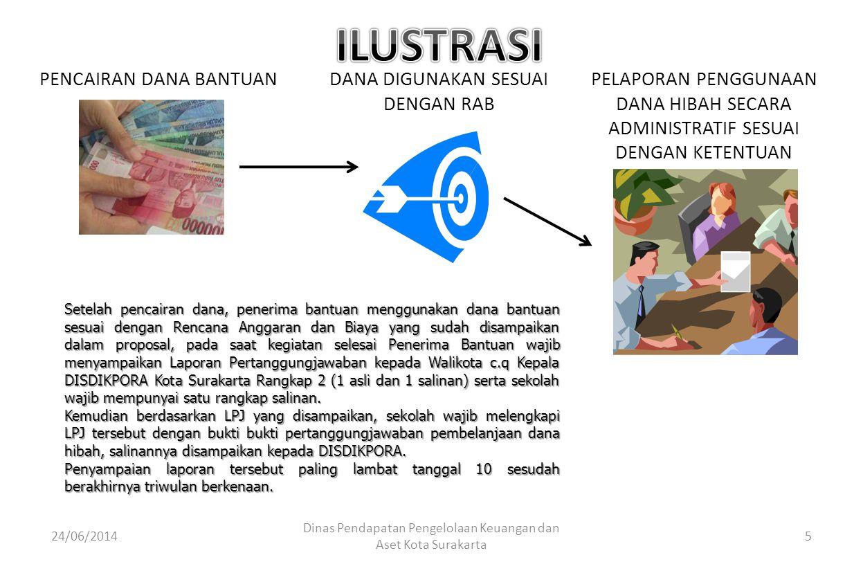 24/06/2014 Dinas Pendapatan Pengelolaan Keuangan dan Aset Kota Surakarta 15 KASUS KASUS YANG PERNAH TERJADI