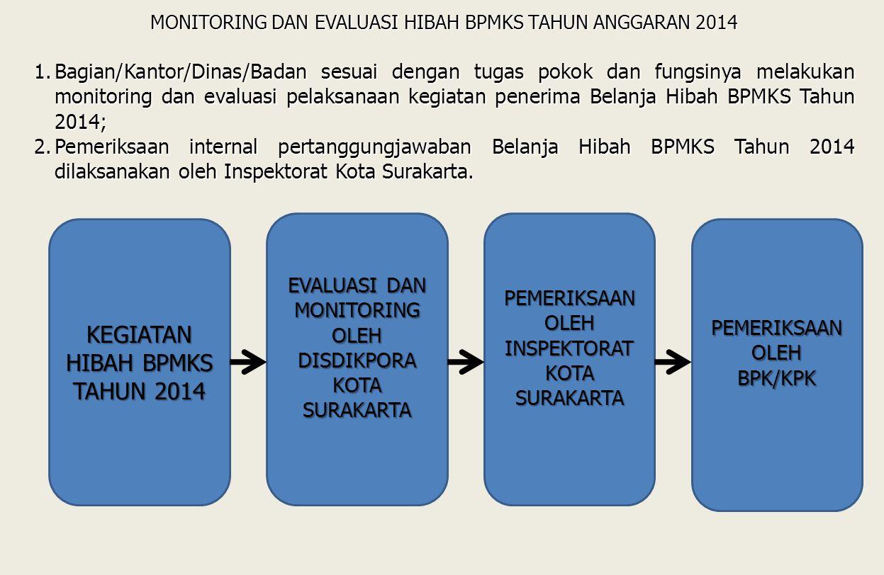 24/06/2014 Dinas Pendapatan Pengelolaan Keuangan dan Aset Kota Surakarta 17 YANG TERJADI JIKA KESADARAN PENERIMA HIBAH RENDAH