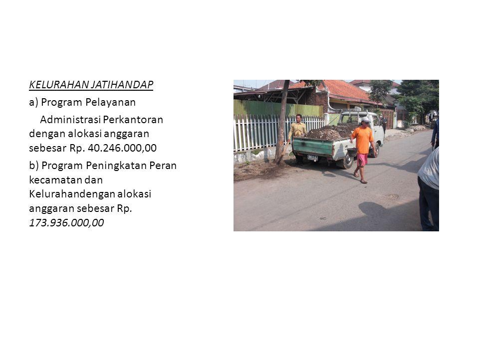 KELURAHAN JATIHANDAP a) Program Pelayanan Administrasi Perkantoran dengan alokasi anggaran sebesar Rp. 40.246.000,00 b) Program Peningkatan Peran keca