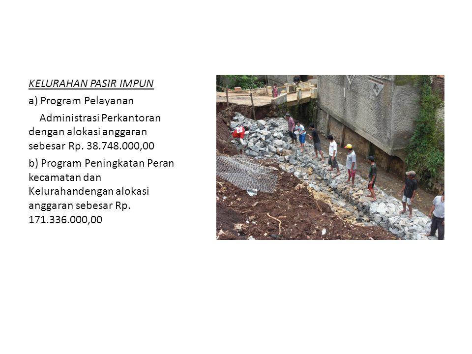KELURAHAN PASIR IMPUN a) Program Pelayanan Administrasi Perkantoran dengan alokasi anggaran sebesar Rp. 38.748.000,00 b) Program Peningkatan Peran kec