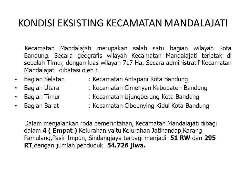 KELURAHAN PASIR IMPUN a) Program Pelayanan Administrasi Perkantoran dengan alokasi anggaran sebesar Rp.