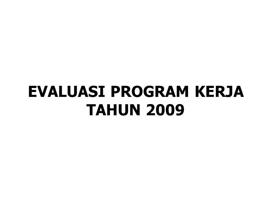 KELURAHAN SINDANGJAYA a) Program Pelayanan Administrasi Perkantoran dengan alokasi anggaran sebesar Rp.