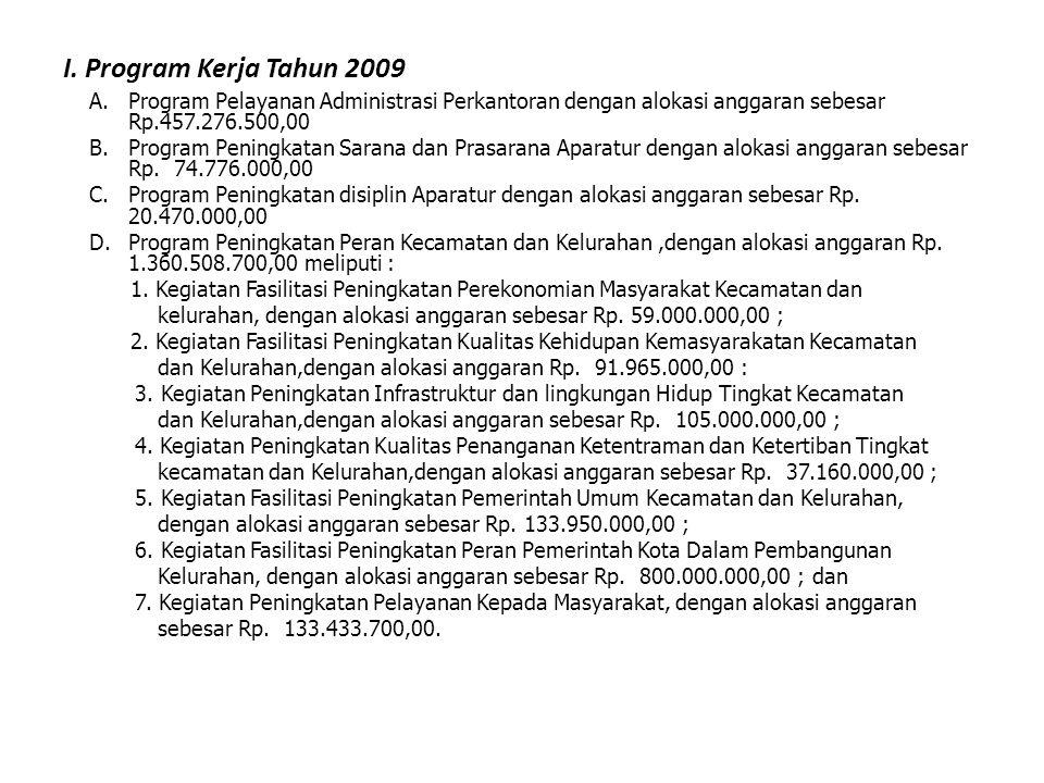 I. Program Kerja Tahun 2009 A.Program Pelayanan Administrasi Perkantoran dengan alokasi anggaran sebesar Rp.457.276.500,00 B.Program Peningkatan Saran