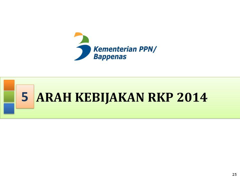 ARAH KEBIJAKAN RKP 2014 25 5 5