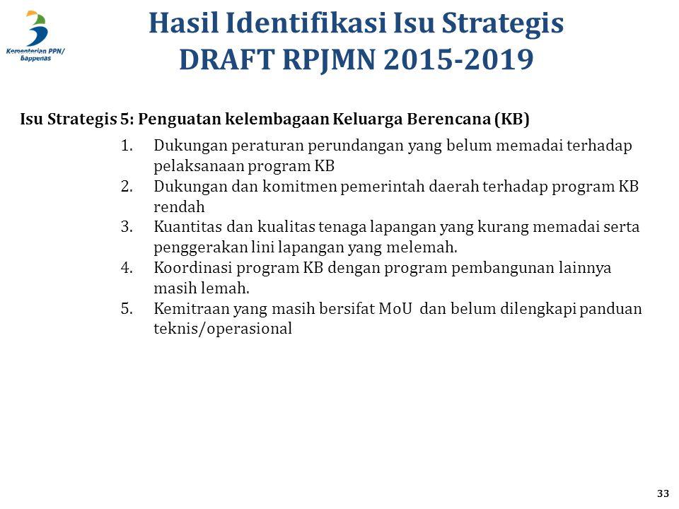 BAPPENAS Hasil Identifikasi Isu Strategis DRAFT RPJMN 2015-2019 Isu Strategis 5: Penguatan kelembagaan Keluarga Berencana (KB) 1.Dukungan peraturan perundangan yang belum memadai terhadap pelaksanaan program KB 2.Dukungan dan komitmen pemerintah daerah terhadap program KB rendah 3.Kuantitas dan kualitas tenaga lapangan yang kurang memadai serta penggerakan lini lapangan yang melemah.