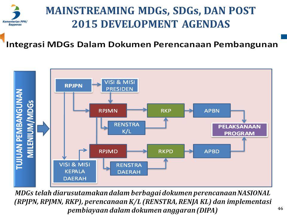 MDGs telah diarusutamakan dalam berbagai dokumen perencanaan NASIONAL (RPJPN, RPJMN, RKP), perencanaan K/L (RENSTRA, RENJA KL) dan implementasi pembiayaan dalam dokumen anggaran (DIPA) 46 MAINSTREAMING MDGs, SDGs, DAN POST 2015 DEVELOPMENT AGENDAS