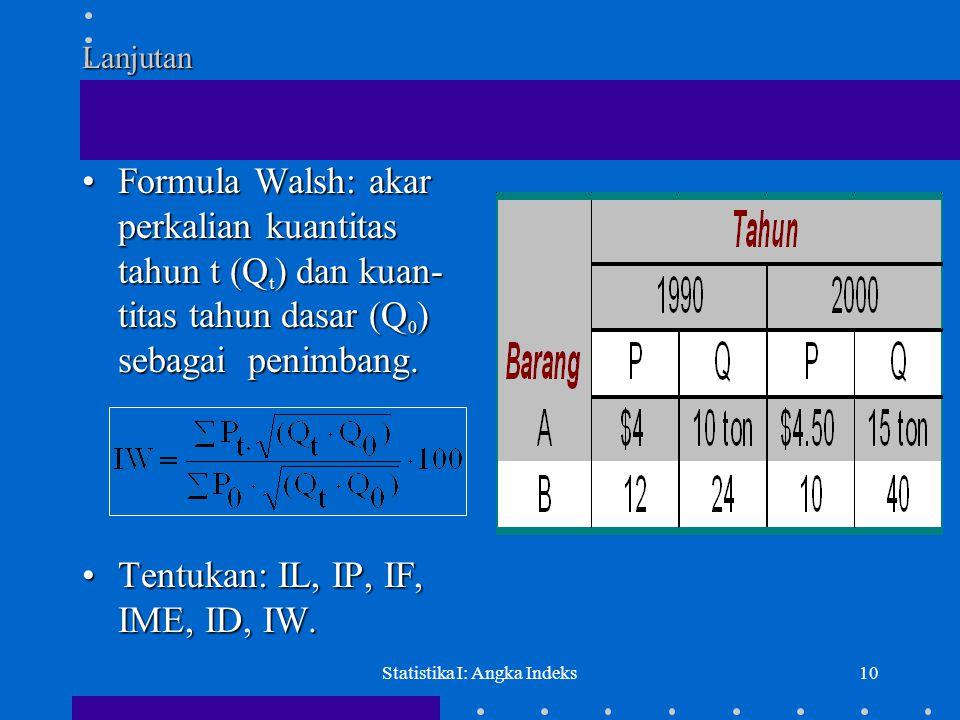 Statistika I: Angka Indeks10 Lanjutan •Formula Walsh: akar perkalian kuantitas tahun t (Q t ) dan kuan- titas tahun dasar (Q 0 ) sebagai penimbang. •T