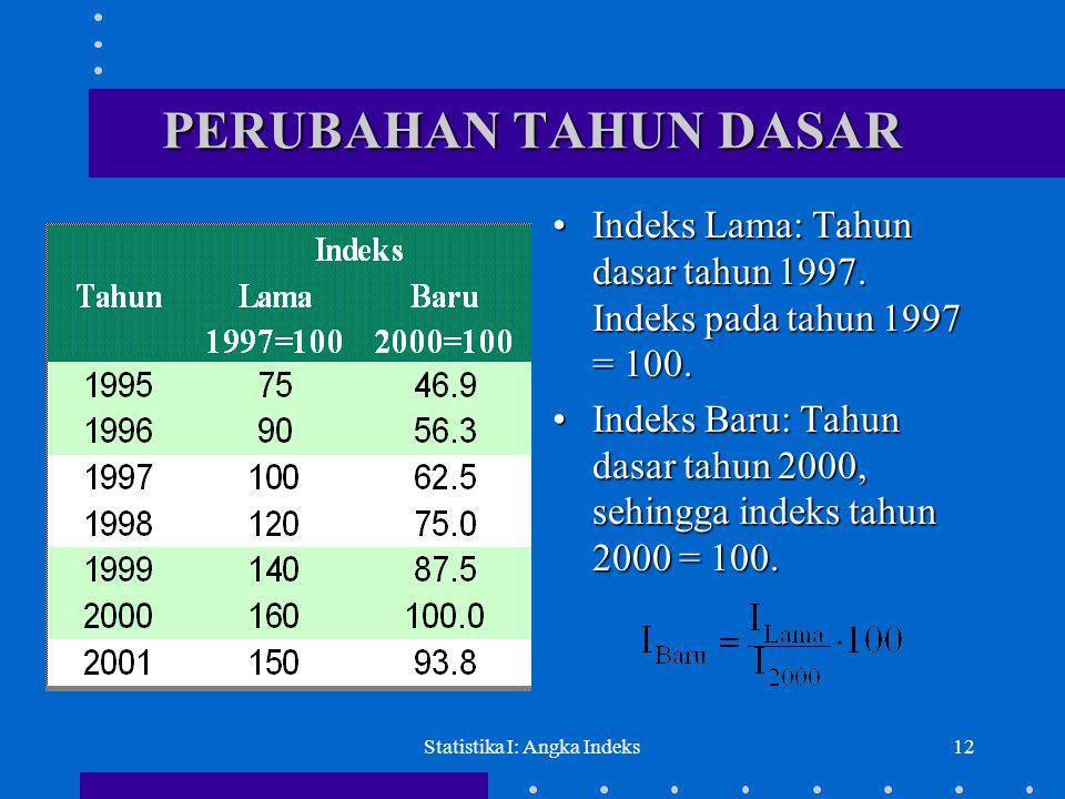 Statistika I: Angka Indeks12 PERUBAHAN TAHUN DASAR •Indeks Lama: Tahun dasar tahun 1997. Indeks pada tahun 1997 = 100. •Indeks Baru: Tahun dasar tahun