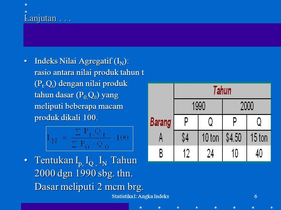 Statistika I: Angka Indeks6 Lanjutan... •Indeks Nilai Agregatif (I N ): rasio antara nilai produk tahun t (P t.Q t ) dengan nilai produk tahun dasar (