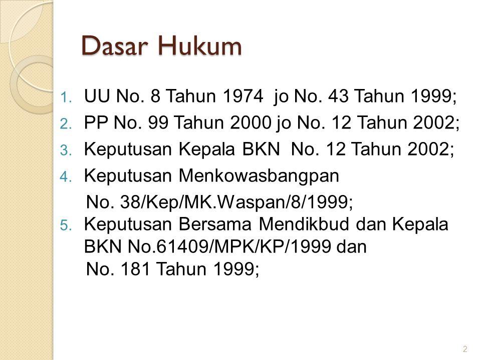 Dasar Hukum 1. UU No. 8 Tahun 1974 jo No. 43 Tahun 1999; 2. PP No. 99 Tahun 2000 jo No. 12 Tahun 2002; 3. Keputusan Kepala BKN No. 12 Tahun 2002; 4. K