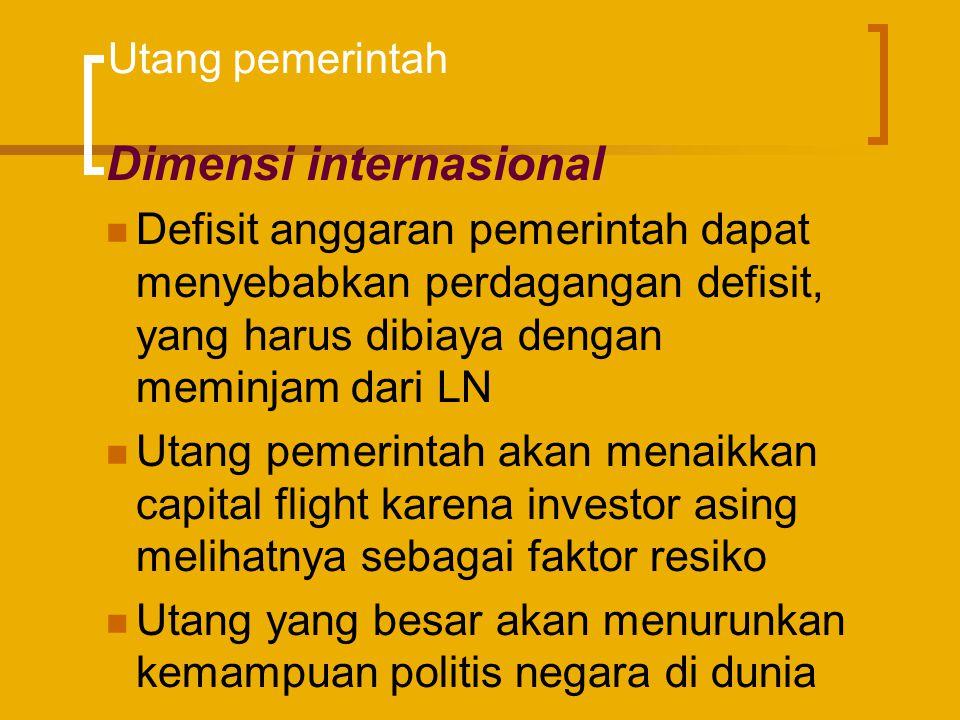 Utang pemerintah Dimensi internasional  Defisit anggaran pemerintah dapat menyebabkan perdagangan defisit, yang harus dibiaya dengan meminjam dari LN