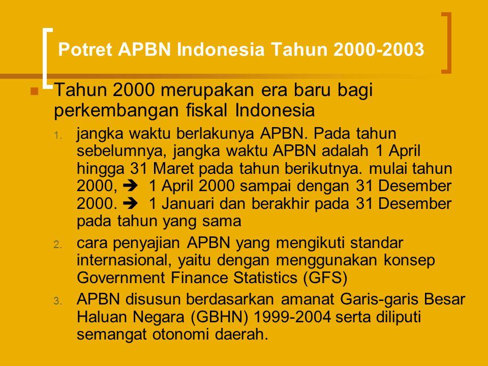 Potret APBN Indonesia Tahun 2000-2003  Otonomi daerah membawa pengaruh yang besar pada arah kebijakan fiskal Indonesia  Pada tahun sebelumnya belanja negara terdiri dari belanja rutin dan belanja pembangunan (yang terdiri dari pembiayaan rupiah dan pembiayaan proyek).