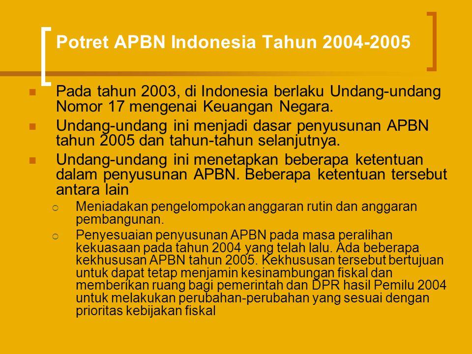 Potret APBN Indonesia Tahun 2004-2005  Pada tahun 2003, di Indonesia berlaku Undang-undang Nomor 17 mengenai Keuangan Negara.  Undang-undang ini men