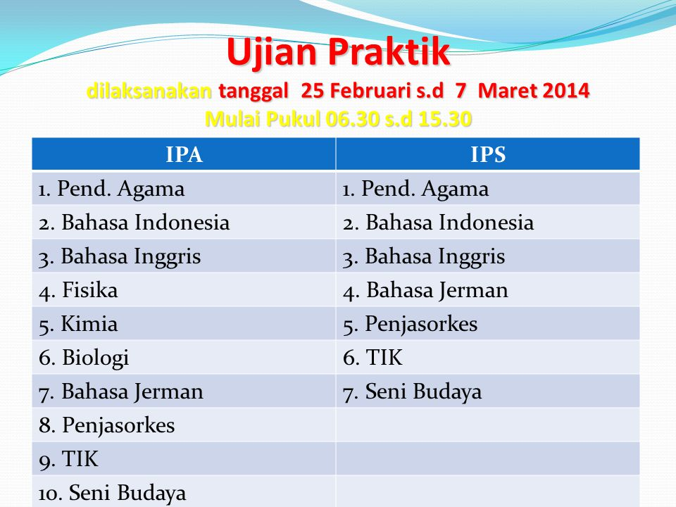 Ujian Praktik dilaksanakan tanggal 25 Februari s.d 7 Maret 2014 Mulai Pukul 06.30 s.d 15.30 IPAIPS 1.