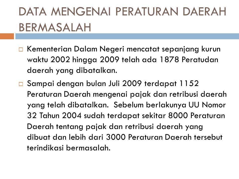 DATA MENGENAI PERATURAN DAERAH BERMASALAH  Kementerian Dalam Negeri mencatat sepanjang kurun waktu 2002 hingga 2009 telah ada 1878 Peratudan daerah y