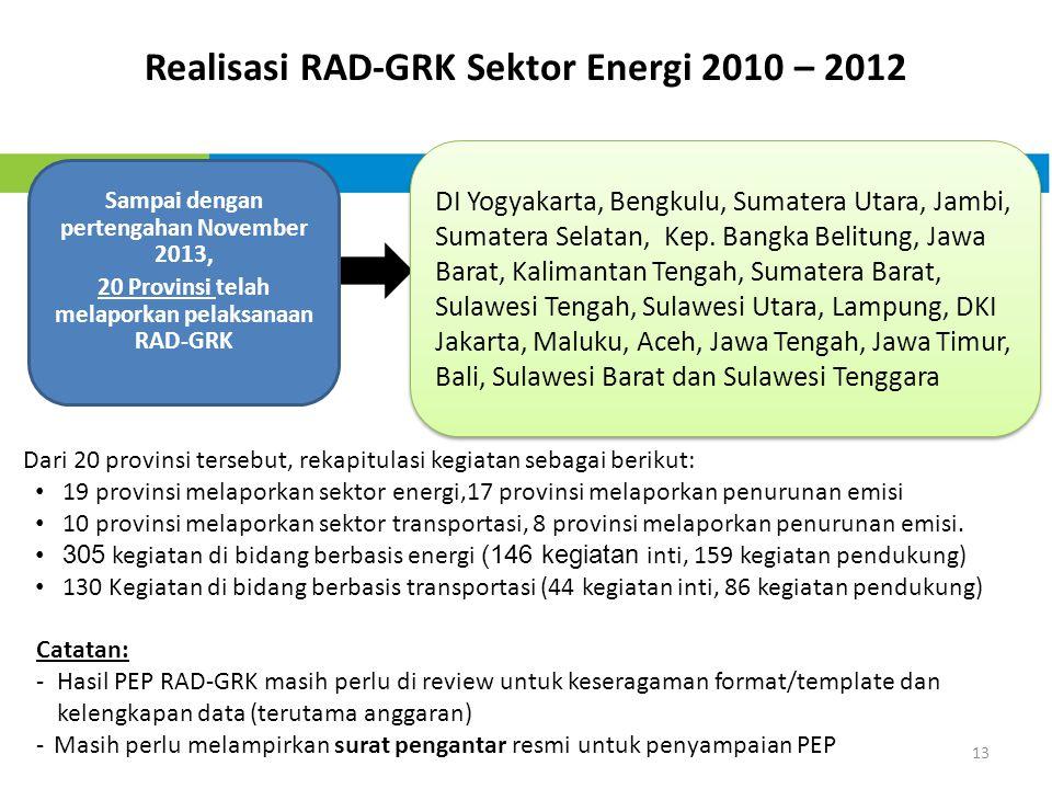 Realisasi RAD-GRK Sektor Energi 2010 – 2012 13 Sampai dengan pertengahan November 2013, 20 Provinsi telah melaporkan pelaksanaan RAD-GRK DI Yogyakarta, Bengkulu, Sumatera Utara, Jambi, Sumatera Selatan, Kep.