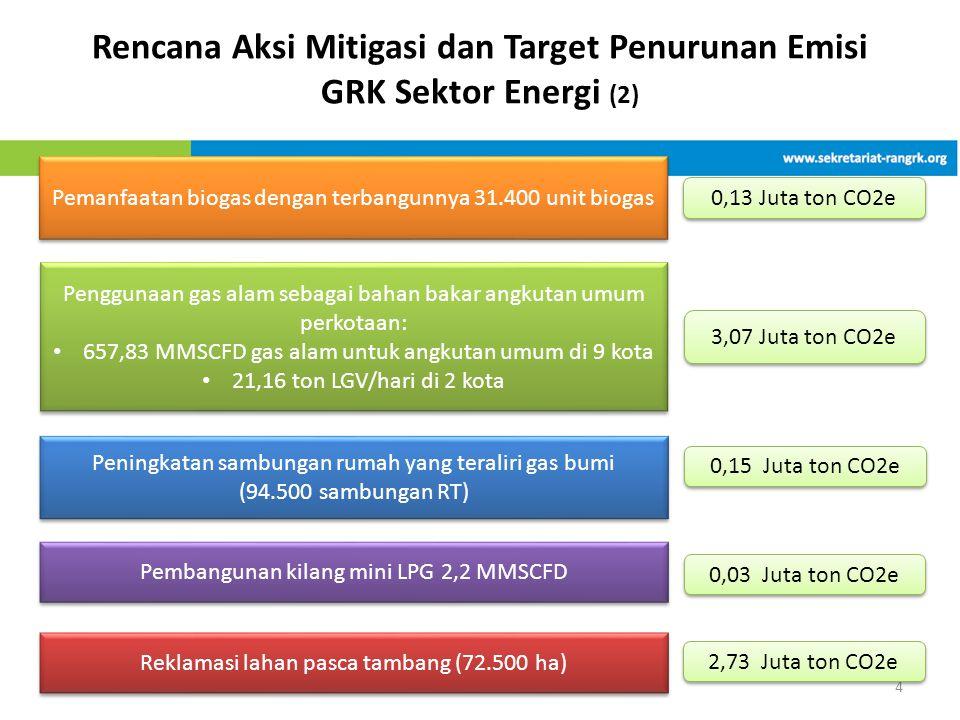 Rencana Aksi Mitigasi dan Target Penurunan Emisi GRK Sektor Energi (2) 4 Pemanfaatan biogas dengan terbangunnya 31.400 unit biogas Penggunaan gas alam sebagai bahan bakar angkutan umum perkotaan: • 657,83 MMSCFD gas alam untuk angkutan umum di 9 kota • 21,16 ton LGV/hari di 2 kota Penggunaan gas alam sebagai bahan bakar angkutan umum perkotaan: • 657,83 MMSCFD gas alam untuk angkutan umum di 9 kota • 21,16 ton LGV/hari di 2 kota Peningkatan sambungan rumah yang teraliri gas bumi (94.500 sambungan RT) Peningkatan sambungan rumah yang teraliri gas bumi (94.500 sambungan RT) 0,13 Juta ton CO2e 3,07 Juta ton CO2e 0,15 Juta ton CO2e Pembangunan kilang mini LPG 2,2 MMSCFD 0,03 Juta ton CO2e Reklamasi lahan pasca tambang (72.500 ha) 2,73 Juta ton CO2e