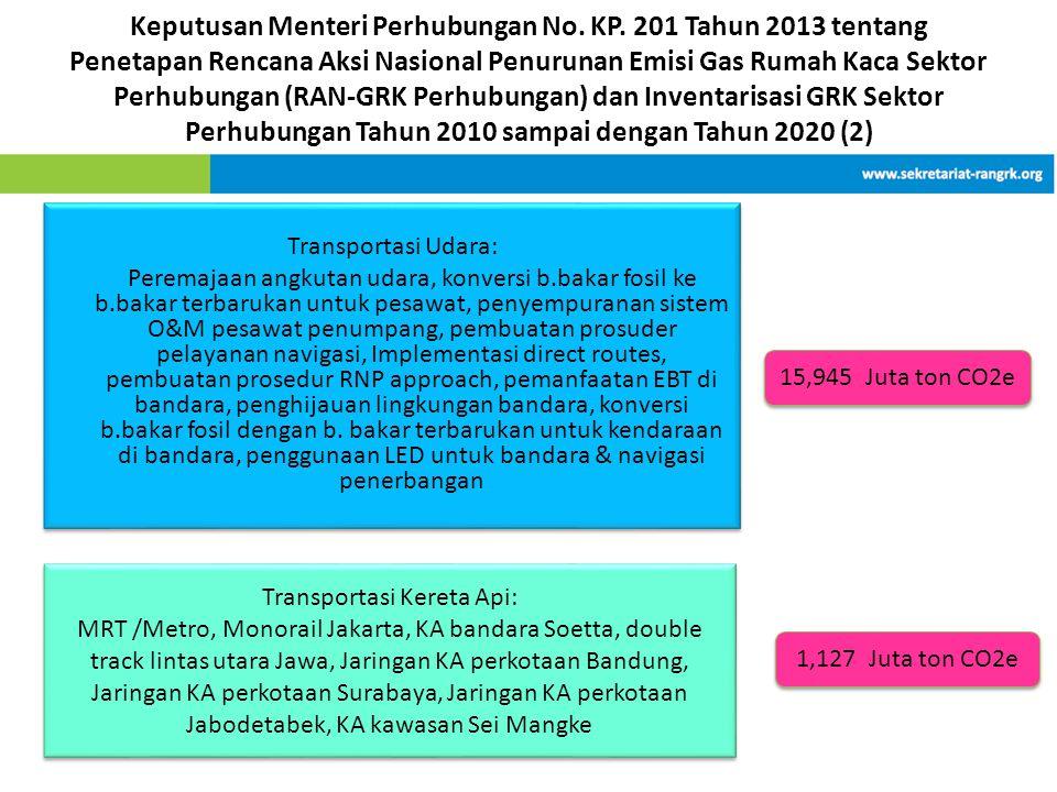 Keputusan Menteri Perhubungan No.KP.