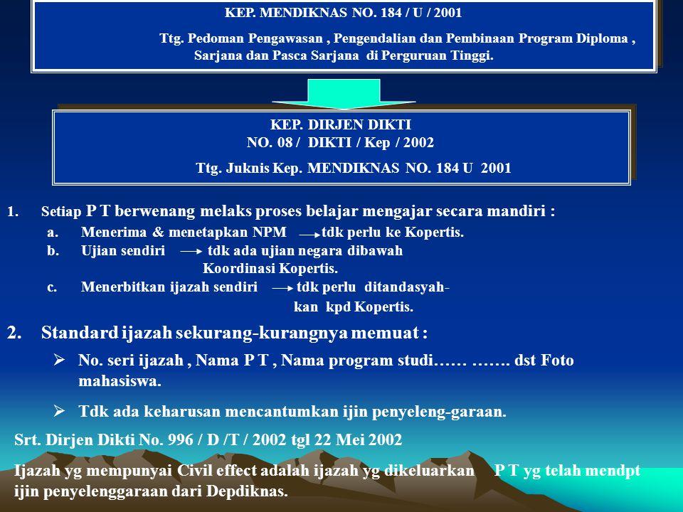 PEDOMAN KUALIFIKASI PENDIDIKAN UNTUK PENGANGKATAN GURU KEP. MENDIKNAS NO. 123 / U / 2001 NOGURU KUALIFIKASI PENDIDIKANNYA LULUSAN DARI 1TK  D II P G