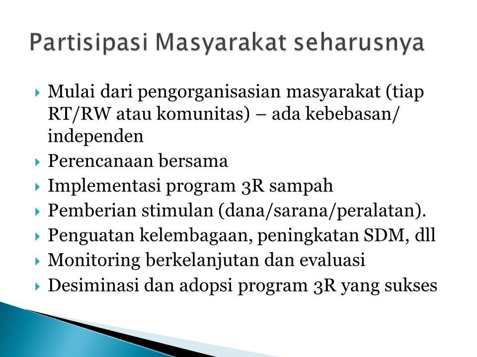  Mulai dari pengorganisasian masyarakat (tiap RT/RW atau komunitas) – ada kebebasan/ independen  Perencanaan bersama  Implementasi program 3R sampah  Pemberian stimulan (dana/sarana/peralatan).