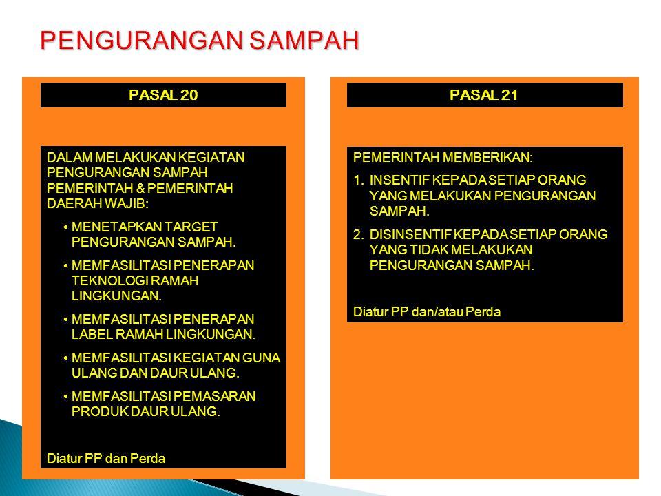 PASAL 21 PEMERINTAH MEMBERIKAN: 1.INSENTIF KEPADA SETIAP ORANG YANG MELAKUKAN PENGURANGAN SAMPAH.