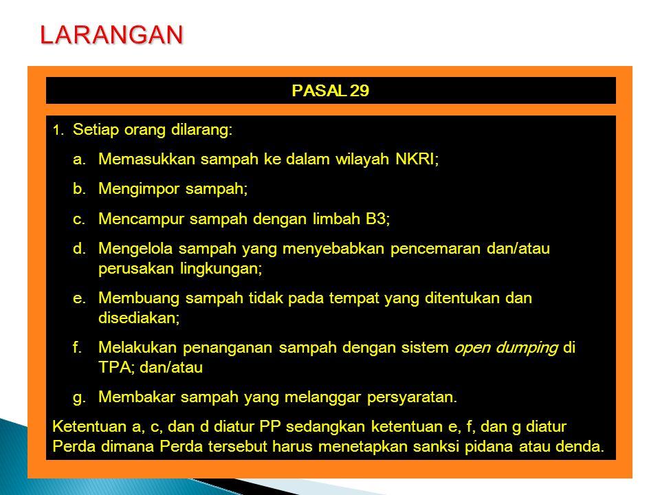 PASAL 29 1.