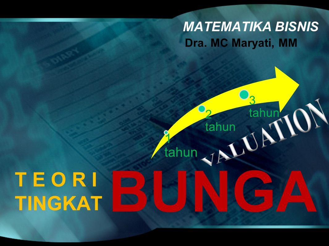 T E O R I TINGKAT MATEMATIKA BISNIS BUNGA Dra. MC Maryati, MM