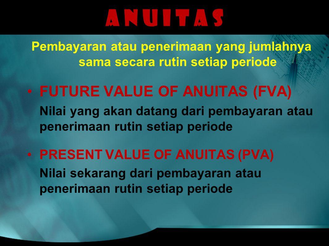 A N U I T A S Pembayaran atau penerimaan yang jumlahnya sama secara rutin setiap periode •F•FUTURE VALUE OF ANUITAS (FVA) Nilai yang akan datang dari