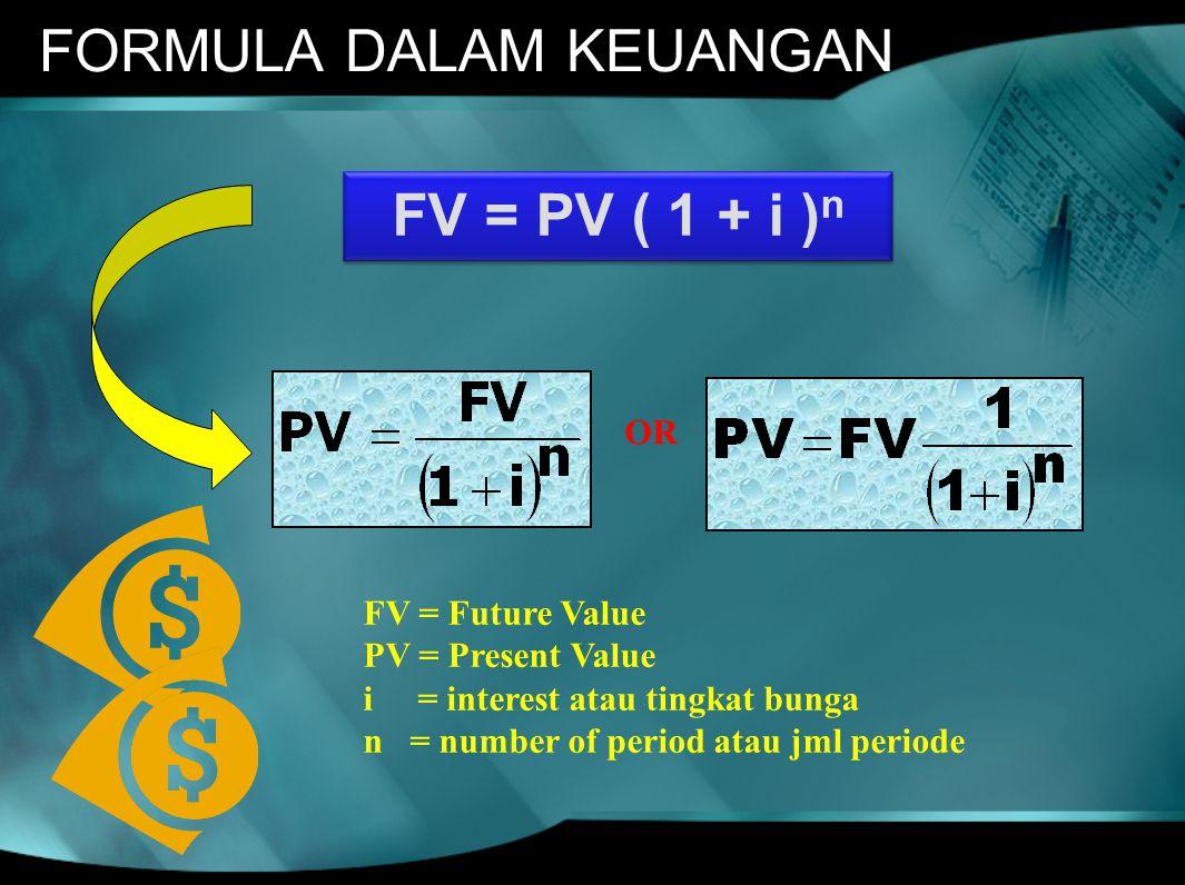 FORMULA DALAM KEUANGAN FV = PV ( 1 + i ) n OR FV = Future Value PV = Present Value i = interest atau tingkat bunga n = number of period atau jml perio