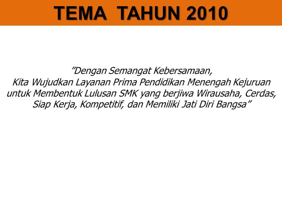 USULAN RANCANGAN 2011 (2) NAMA PROGRAM/KEGIATAN/SUB KEGIATAN USULAN 2011 (000) SASARAN/ KELUARAN SATUAN BIAYAALOKASI Kerjasama Indonesia Jerman1 Keg 35,000,000 Bantuan Pembelajaran Kewirausahaan SMK100 Pkt 156,00015,600,000 Bantuan Pendampingan SMK1,500 Siswa 8,60012,900,000 Bantuan Pemberdayaan Layanan TIK SMK483SMK 40,00019,320,000 Bantuan Sertifikat Uji Kompetensi SMK Pelaksanaan World Skills Competition (WSC)30 Bid 500,00015,000,000 Pelaksanaan Lomba Kompetensi Siswa (LKS)TkNasional, Festival dan Lomba Seni Siswa Nasional (FLS2N) Olimpiade Olah Raga Siswa Nasional (O2SN) Olimpiade Sains Terapan Nasional (OSTN) 50 Bid 600,00030,000,000 Pelaksanaan Lomba Kompetensi Siswa (LKS)Tk Provinsi, Festival dan Lomba Seni Siswa Nasional (FLS2N) Olimpiade Olah Raga Siswa Nasional (O2SN) Olimpiade Sains Terapan Nasional (OSTN) Tk.Prov 33Prov 1,200,000 39,600,000