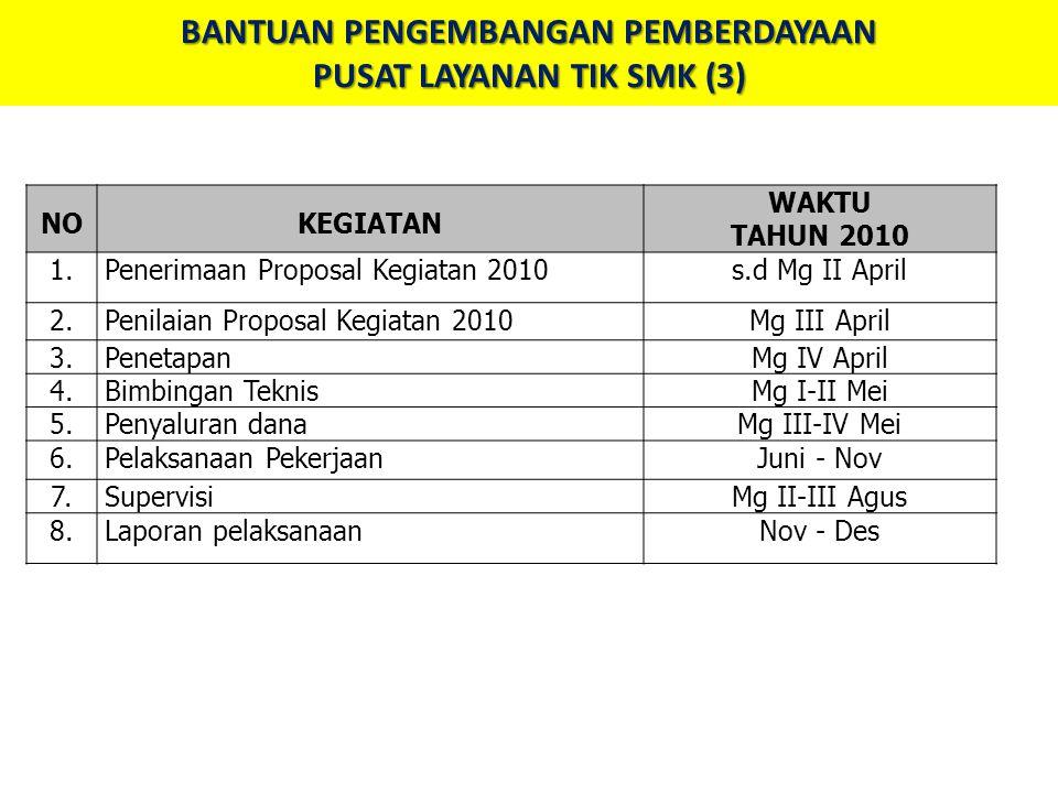 BANTUAN PENGEMBANGAN PEMBERDAYAAN PUSAT LAYANAN TIK SMK (3) NOKEGIATAN WAKTU TAHUN 2010 1.Penerimaan Proposal Kegiatan 2010s.d Mg II April 2.Penilaian