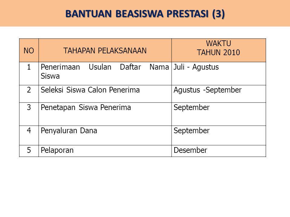 BANTUAN BEASISWA PRESTASI (3) NOTAHAPAN PELAKSANAAN WAKTU TAHUN 2010 1Penerimaan Usulan Daftar Nama Siswa Juli - Agustus 2Seleksi Siswa Calon Penerima