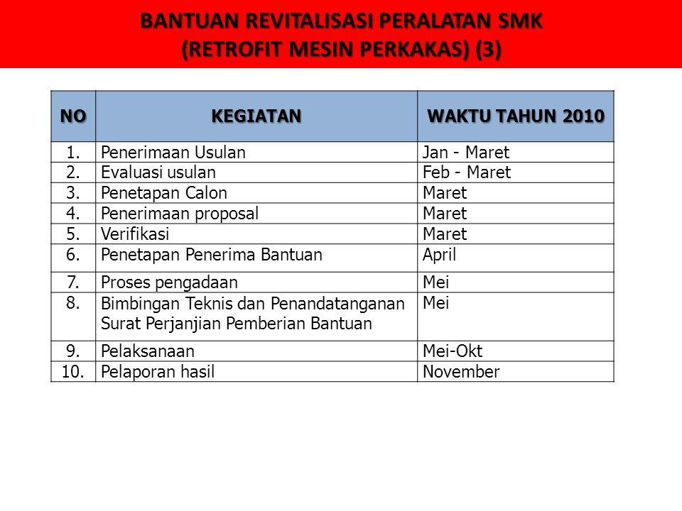 BANTUAN REVITALISASI PERALATAN SMK (RETROFIT MESIN PERKAKAS) (3) NOKEGIATAN WAKTU TAHUN 2010 1.Penerimaan UsulanJan - Maret 2.Evaluasi usulanFeb - Mar
