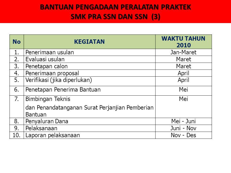 BANTUAN PENGADAAN PERALATAN PRAKTEK SMK PRA SSN DAN SSN (3) NoKEGIATAN WAKTU TAHUN 2010 1.Penerimaan usulanJan-Maret 2.Evaluasi usulanMaret 3.Penetapan calonMaret 4.Penerimaan proposalApril 5.Verifikasi (jika diperlukan)April 6.Penetapan Penerima BantuanMei 7.Bimbingan Teknis dan Penandatanganan Surat Perjanjian Pemberian Bantuan Mei 8.Penyaluran DanaMei - Juni 9.PelaksanaanJuni - Nov 10.Laporan pelaksanaanNov - Des