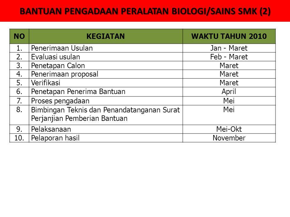 BANTUAN PENGADAAN PERALATAN BIOLOGI/SAINS SMK (2) NOKEGIATANWAKTU TAHUN 2010 1.Penerimaan UsulanJan - Maret 2.Evaluasi usulanFeb - Maret 3.Penetapan CalonMaret 4.Penerimaan proposalMaret 5.VerifikasiMaret 6.Penetapan Penerima BantuanApril 7.Proses pengadaanMei 8.Bimbingan Teknis dan Penandatanganan Surat Perjanjian Pemberian Bantuan Mei 9.PelaksanaanMei-Okt 10.Pelaporan hasilNovember