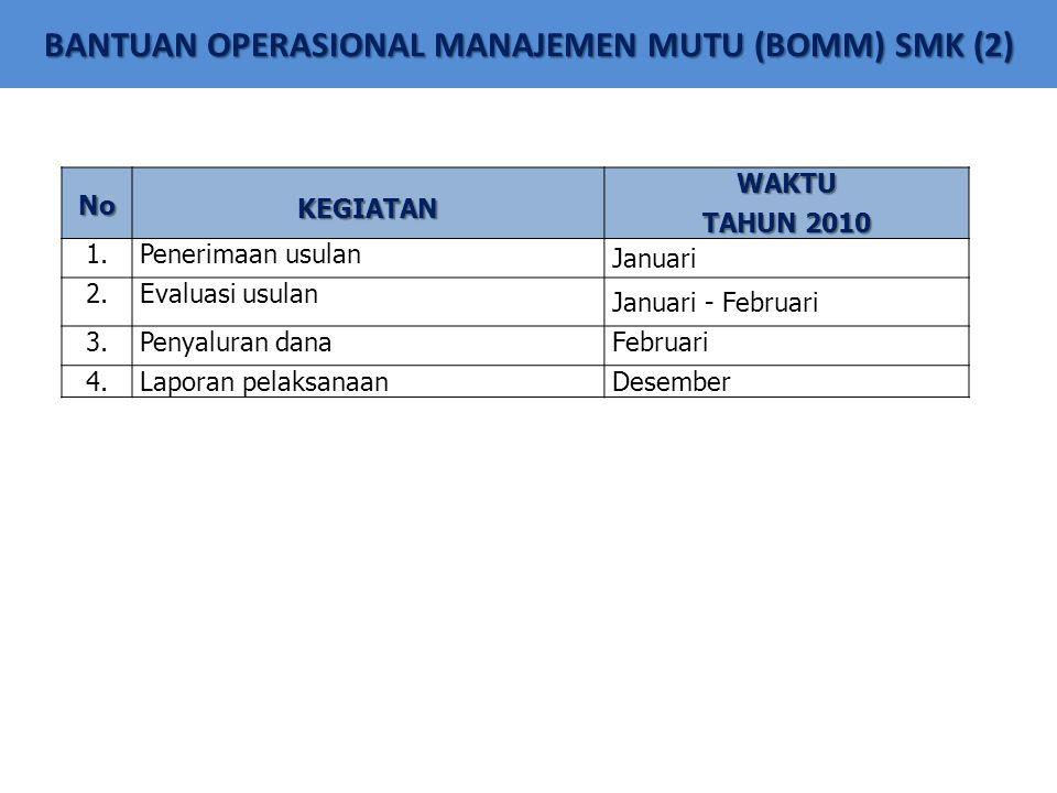 BANTUAN OPERASIONAL MANAJEMEN MUTU (BOMM) SMK (2) NoKEGIATANWAKTU TAHUN 2010 1.Penerimaan usulan Januari 2.Evaluasi usulan Januari - Februari 3.Penyaluran danaFebruari 4.Laporan pelaksanaan Desember
