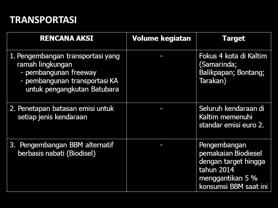 RENCANA AKSIVolume kegiatanTarget 1.Pengembangan transportasi yang ramah lingkungan - pembangunan freeway - pembangunan transportasi KA untuk pengangk