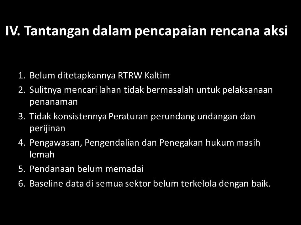 IV. Tantangan dalam pencapaian rencana aksi 1.Belum ditetapkannya RTRW Kaltim 2.Sulitnya mencari lahan tidak bermasalah untuk pelaksanaan penanaman 3.