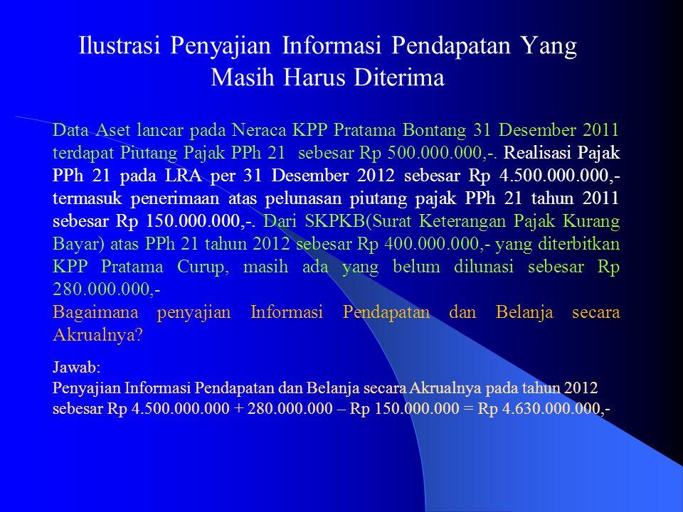 Ilustrasi Penyajian Informasi Pendapatan Yang Masih Harus Diterima Data Aset lancar pada Neraca KPP Pratama Bontang 31 Desember 2011 terdapat Piutang