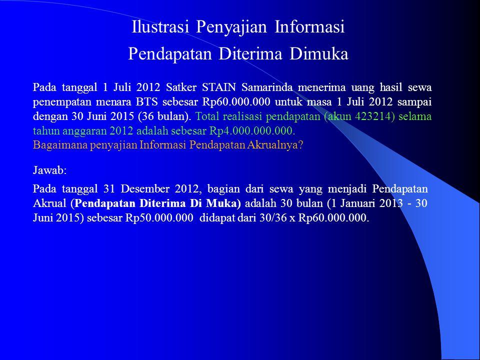 Pada tanggal 1 Juli 2012 Satker STAIN Samarinda menerima uang hasil sewa penempatan menara BTS sebesar Rp60.000.000 untuk masa 1 Juli 2012 sampai deng